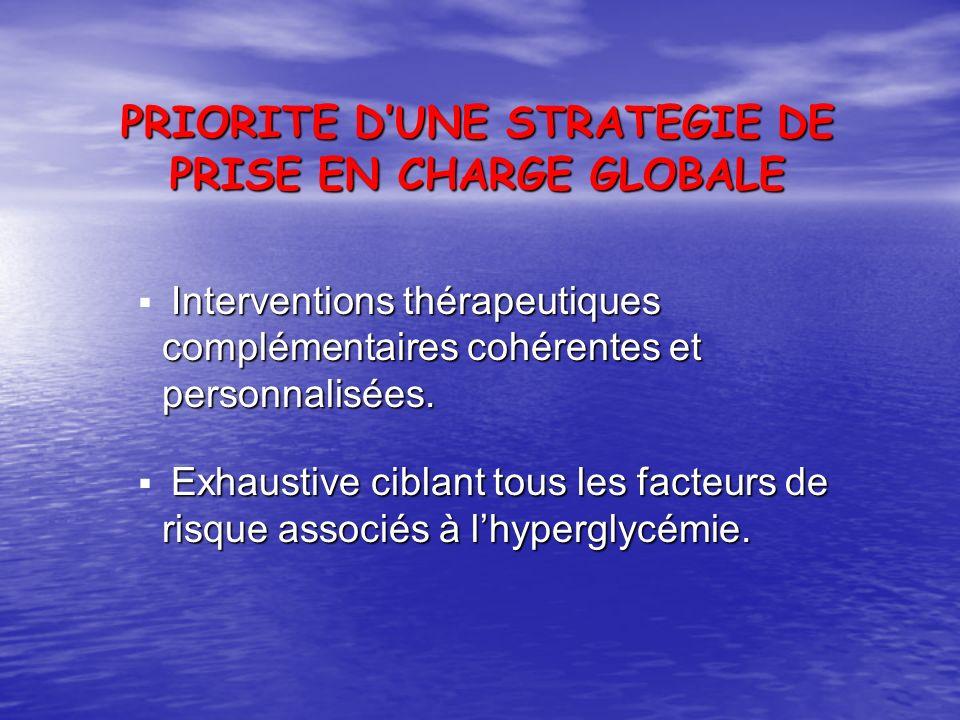 PRIORITE DUNE STRATEGIE DE PRISE EN CHARGE GLOBALE Interventions thérapeutiques complémentaires cohérentes et personnalisées. Exhaustive ciblant tous