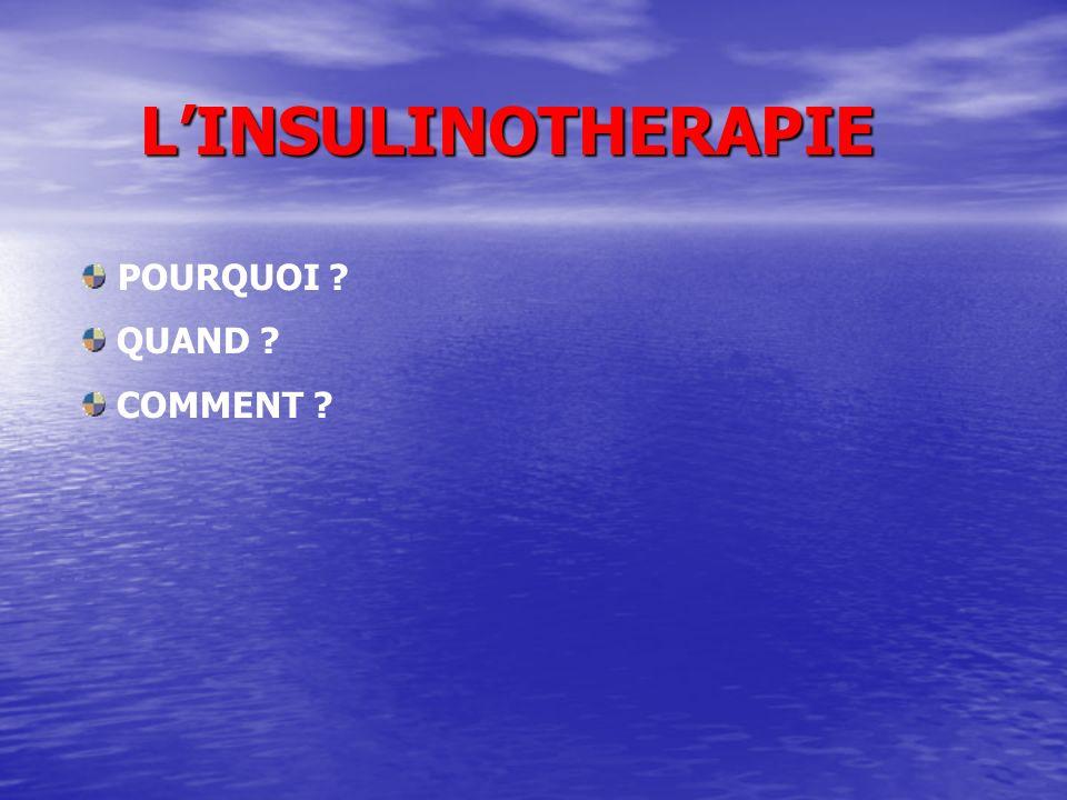 LES DIFFERENTS TYPES DINSULINE Dur é e d action Pic d action D é lai d action 3 – 6 h 2 – 3 h 0,5 – 1 h Insuline rapide 10 – 12 h 7 – 8 h 2 – 4 h Insuline interm é diaire 3 – 5 h 1 h 10 à 20 mn Analogues rapides 24 h - 1 – 2 h Analogues lents 24 h 1 – 4 h 10 à 20 mn Analogues biphasiques