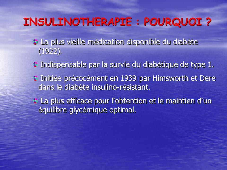 DIABETE DE TYPE 1 Insulinothérapie intensifiée demblée Schéma basal-bolus complet 2 injections de NPH associées à 3-4 injections dinsuline rapide.