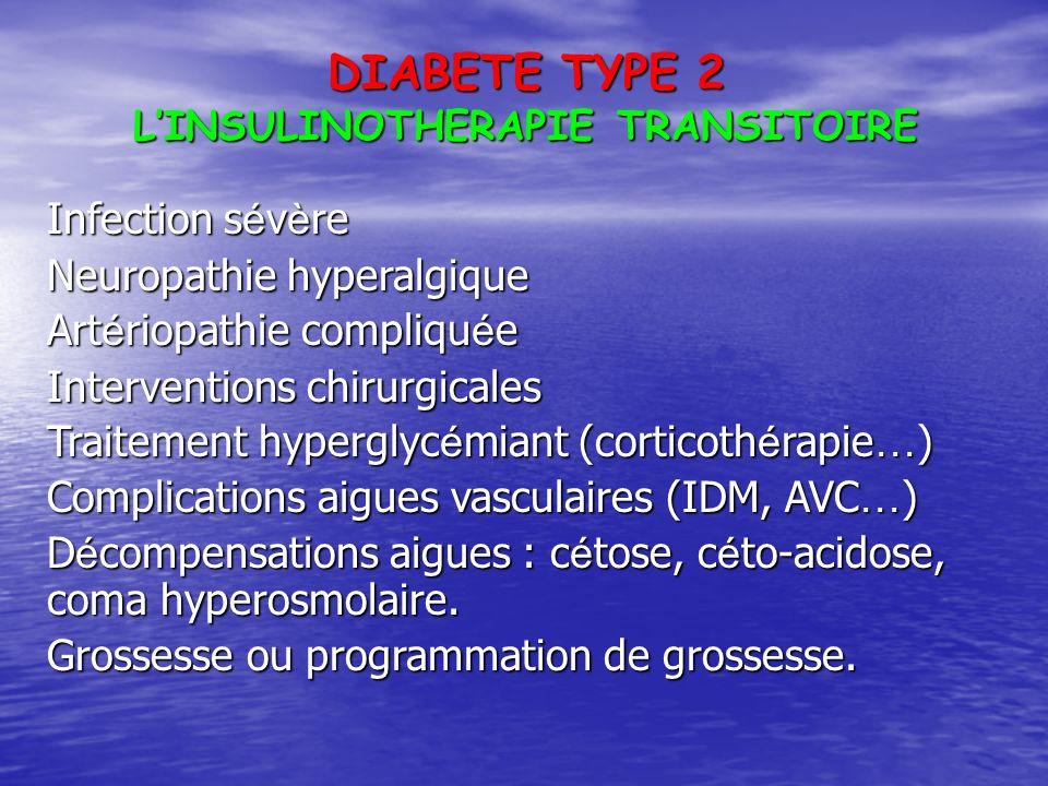 Initiée demblée dès la découverte du diabète du type 2 Glycémie à jeun > 2,50 g/l Hb glyquée > 10 % Présence dune cétonurie Titrée rapidement pour lobtention des objectifs glycémiques Addition dantidiabétiques puis arrêt de linsuline.