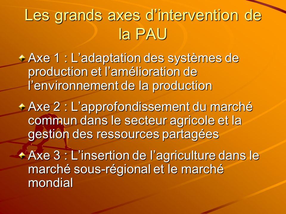 Les grands axes dintervention de la PAU Axe 1 : Ladaptation des systèmes de production et lamélioration de lenvironnement de la production Axe 2 : Lap