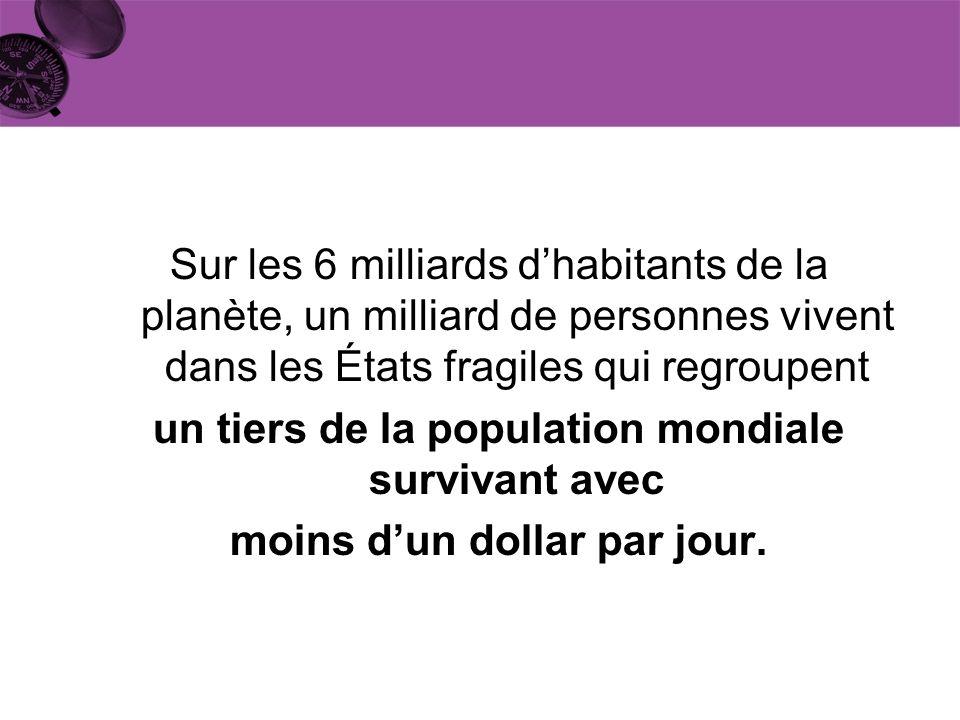 Sur les 6 milliards dhabitants de la planète, un milliard de personnes vivent dans les États fragiles qui regroupent un tiers de la population mondiale survivant avec moins dun dollar par jour.