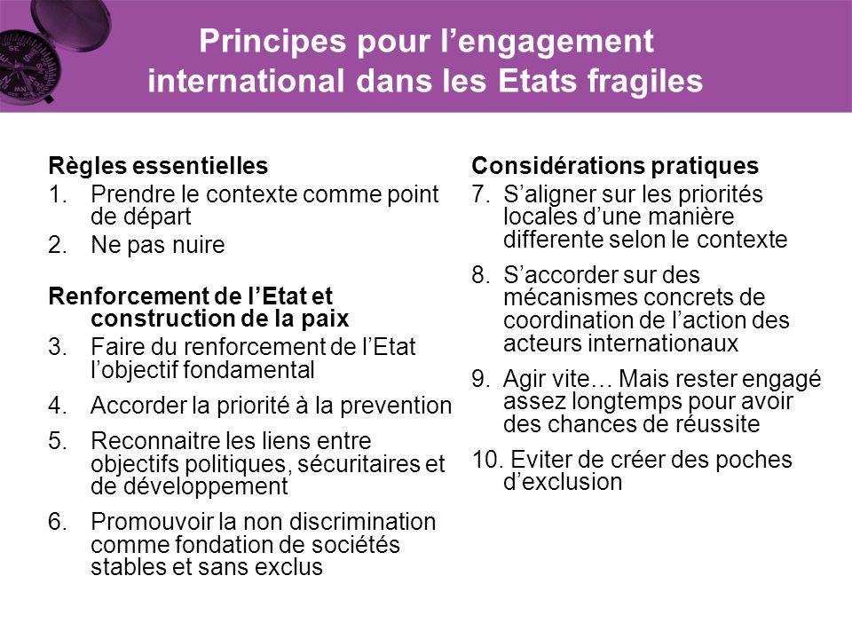 Règles essentielles 1.Prendre le contexte comme point de départ 2.Ne pas nuire Renforcement de lEtat et construction de la paix 3.