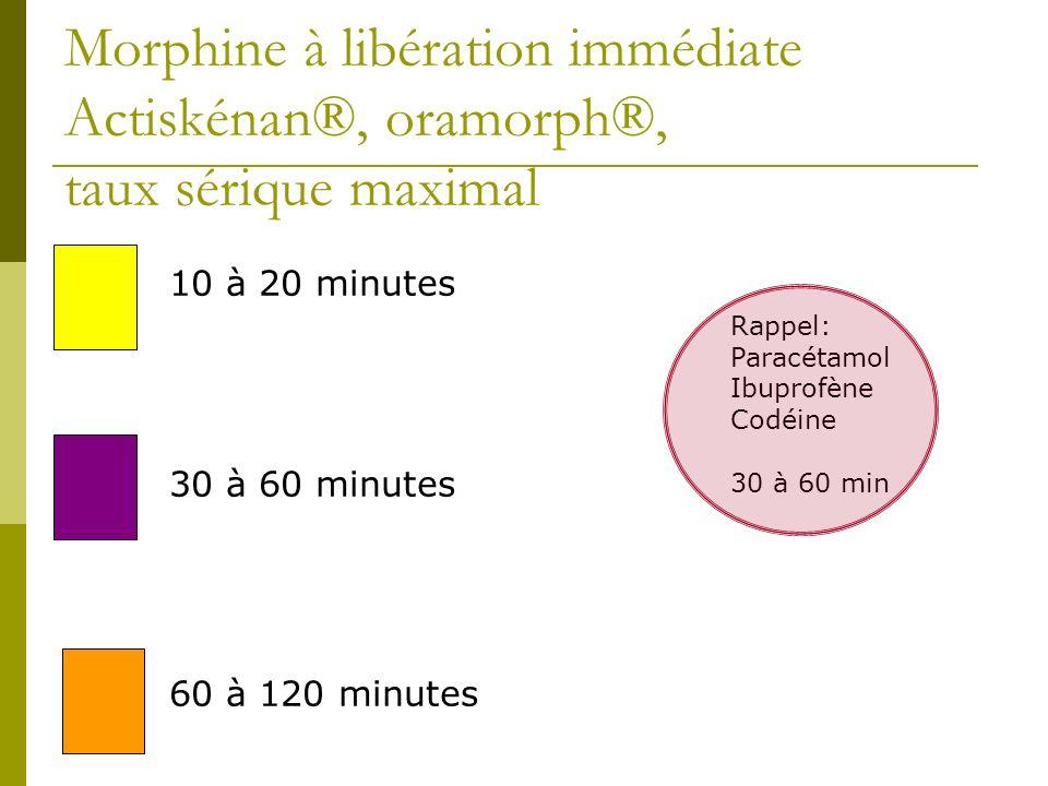 Morphine à libération immédiate (LI) Actiskénan®, oramorph®, taux sérique maximal 10 à 20 minutes 30 à 60 minutes 60 à 120 minutes Rappel: Paracétamol Ibuprofène Codéine 30 à 60 min