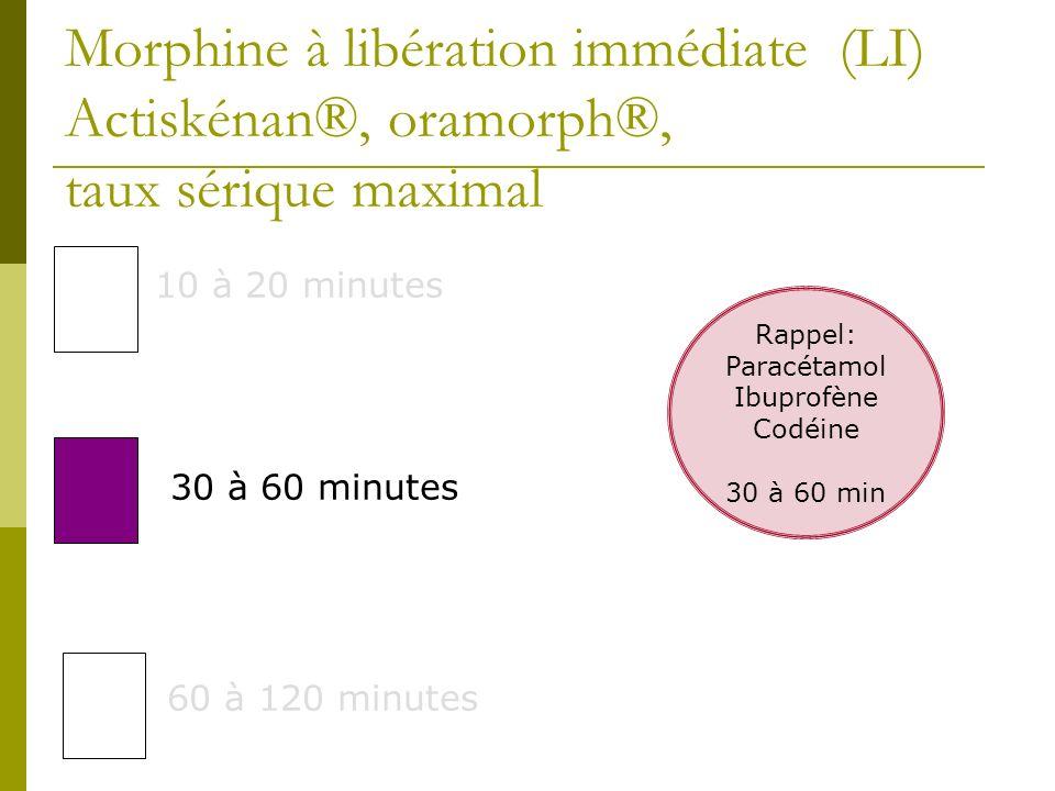 Morphine à libération immédiate (LI) Actiskénan®, oramorph®, taux sérique maximal 10 à 20 minutes 30 à 60 minutes 60 à 120 minutes Rappel: Paracétamol