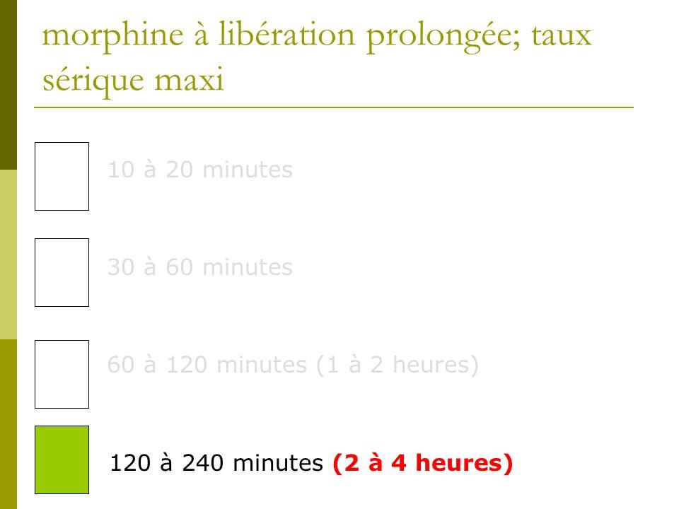 morphine à libération prolongée; taux sérique maxi 10 à 20 minutes 30 à 60 minutes 60 à 120 minutes (1 à 2 heures) 120 à 240 minutes (2 à 4 heures)
