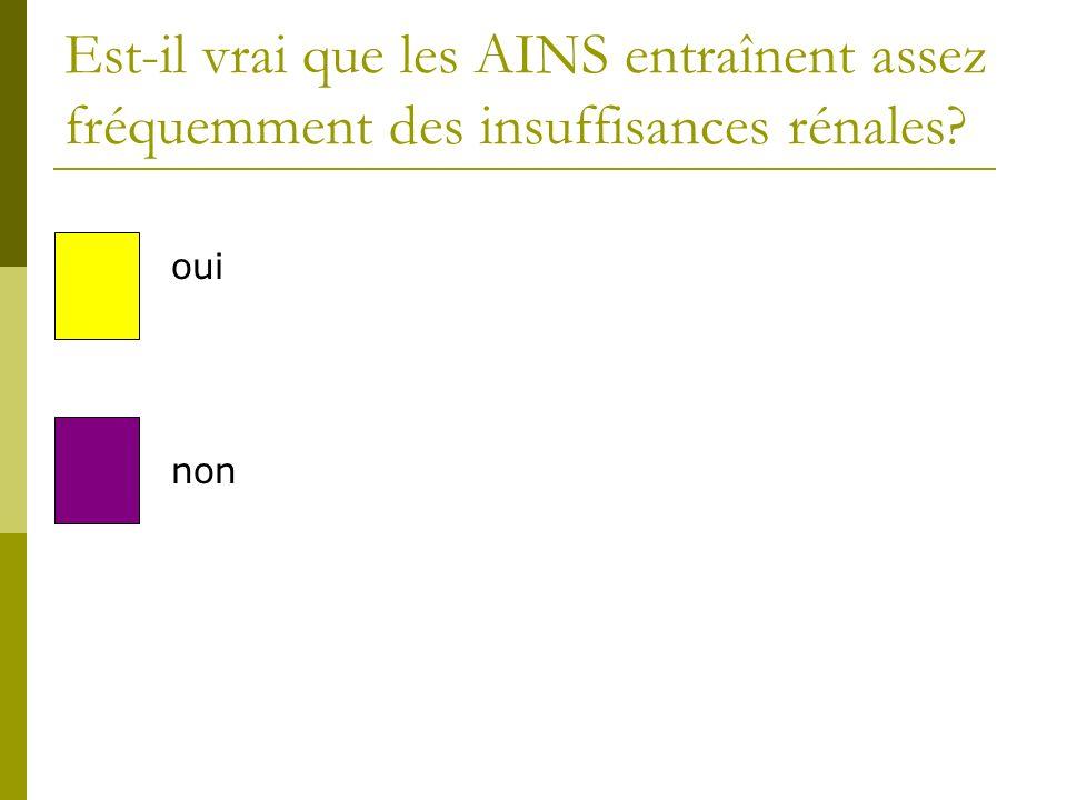 Est-il vrai que les AINS entraînent assez fréquemment des insuffisances rénales.