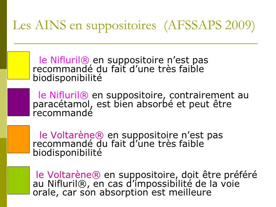 Les AINS en suppositoires le Nifluril en suppositoire nest pas recommandé du fait dune très faible biodisponibilité le Nifluril en suppositoire, contrairement au paracétamol, est bien absorbé et peut être recommandé le Voltarène en suppositoire nest pas recommandé du fait dune très faible biodisponibilité (AFSSAPS 2009) le Voltarène en suppositoire, doit être préféré, en cas dimpossibilité de la voie orale, car son absorption est meilleure Le détail de toutes les études dans largumentaire du texte long de lAFSSAPS