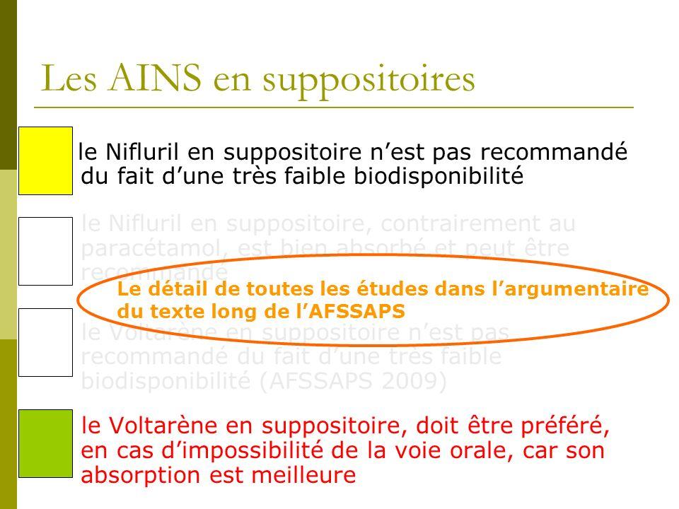 Les AINS en suppositoires le Nifluril en suppositoire nest pas recommandé du fait dune très faible biodisponibilité le Nifluril en suppositoire, contr