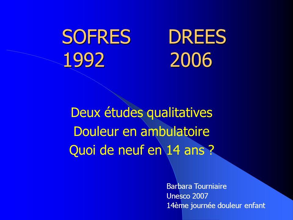 SOFRES DREES 1992 2006 Deux études qualitatives Douleur en ambulatoire Quoi de neuf en 14 ans .