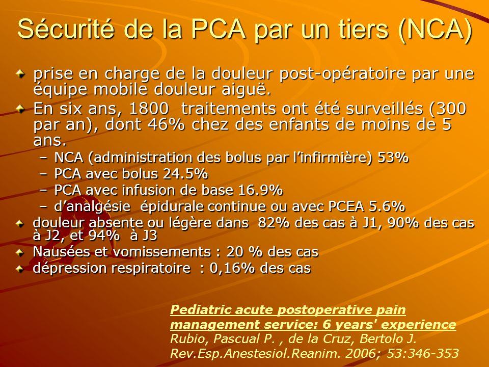 Sécurité de la PCA par un tiers (NCA) prise en charge de la douleur post-opératoire par une équipe mobile douleur aiguë. En six ans, 1800 traitements