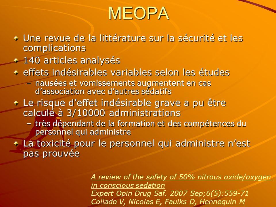 MEOPA Une revue de la littérature sur la sécurité et les complications 140 articles analysés effets indésirables variables selon les études effets ind