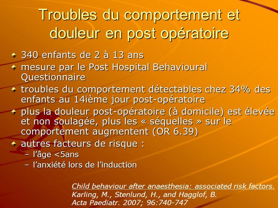 La douleur post amygdalectomie 68 enfants de 3 à 7 ans cotation avec léchelle de visage Wong-Baker (score de 0 à 5) cotation avec léchelle de visage Wong-Baker (score de 0 à 5) 3 fois par jour, douleur de base et à la déglutition pendant 5 jours 75% des enfants ont des scores à la déglutition >3, et 46% >4 J1 à lhôpital –douleur de base >4 pour 46% –paracétamol, seul ou avec de la codeïne chez 68%, à dose correcte chez seulement 4O% – seulement 13% ont reçu de la morphine si scores >4 J2-J3 à la maison –99% ont reçu exclusivement du paracétamol, –surtout par voie rectale –à dose correcte chez seulement 10%, dose moyenne 39mg/kg/j Patterns of pain and analgesic use in 3- to 7-year-old children after tonsillectomy Wilson M E and Helgadottir H L.