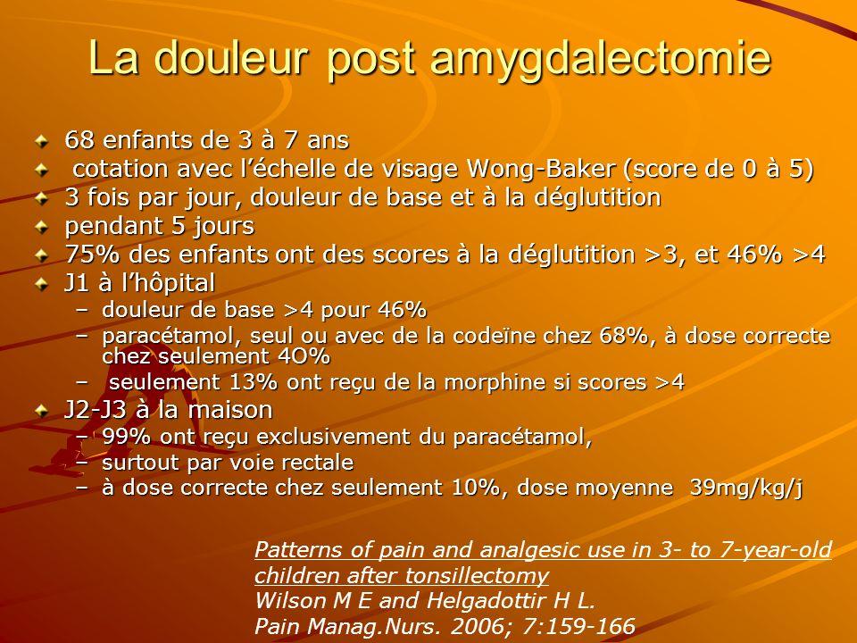 Douleur traumatique modérée aux urgences: supériorité de lAINS Clark, Pediatrics 2007 : dose unique :1 mg/kg de codéine ou 15 mg/kg paracétamol ou 10 mg/kg dibuprofène –336 enfants âgés de 6 à 17 ans, –EVA moyenne 5 au départ –à 60 min, lEVA moyenne diminue de 2,4 avec libuprofène, 1,1 avec la codéine et 1,2 avec le paracétamol (p < 0,001) EVA<3 pour 52 % avec i versus 40 % codéine et 36 % avec P (p < 0,001) Koller, Pediatr.Emerg.Care 2007 : dose unique : oxycodone ou ibuprofène ou les deux –66 enfants –Pas de différence dans les 2 groupes Drendel, Pediatr.Emerg.Care 2006 : enquête auprès des parents de 98 enfants (1- 18 ans) –ibuprofène utilisé dans 43.5% des cas –paracétamol/codeine dans 26.1% des cas