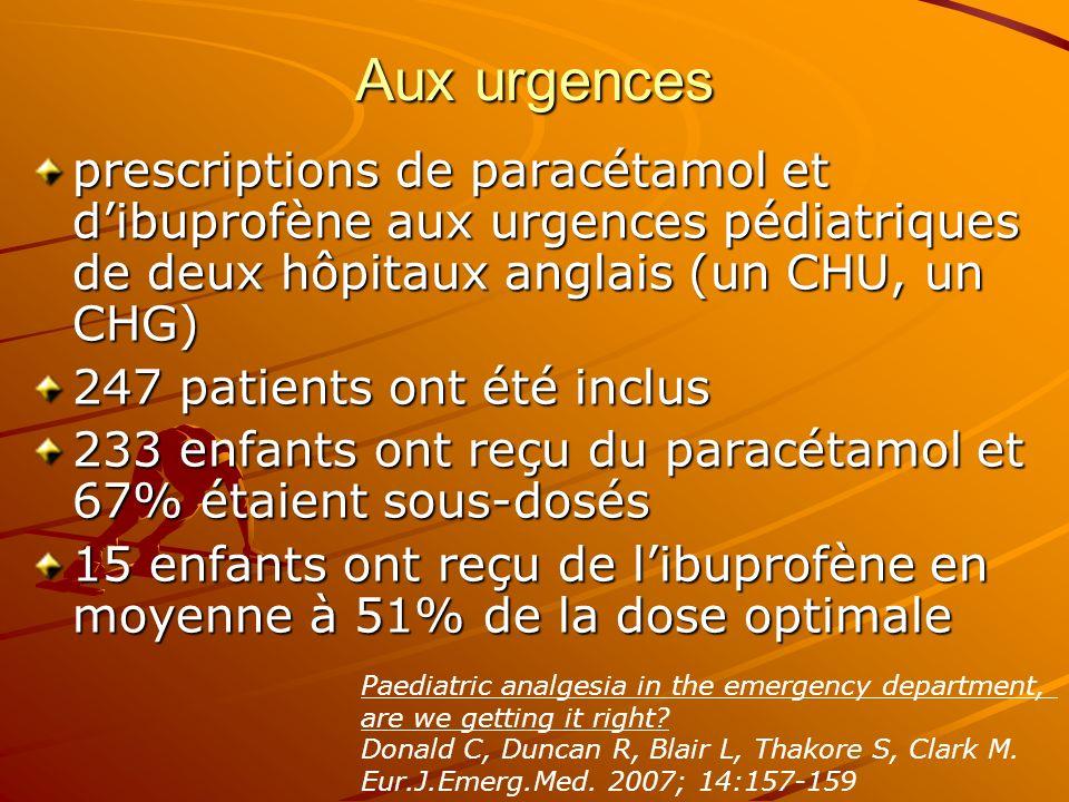 Aux urgences prescriptions de paracétamol et dibuprofène aux urgences pédiatriques de deux hôpitaux anglais (un CHU, un CHG) 247 patients ont été incl