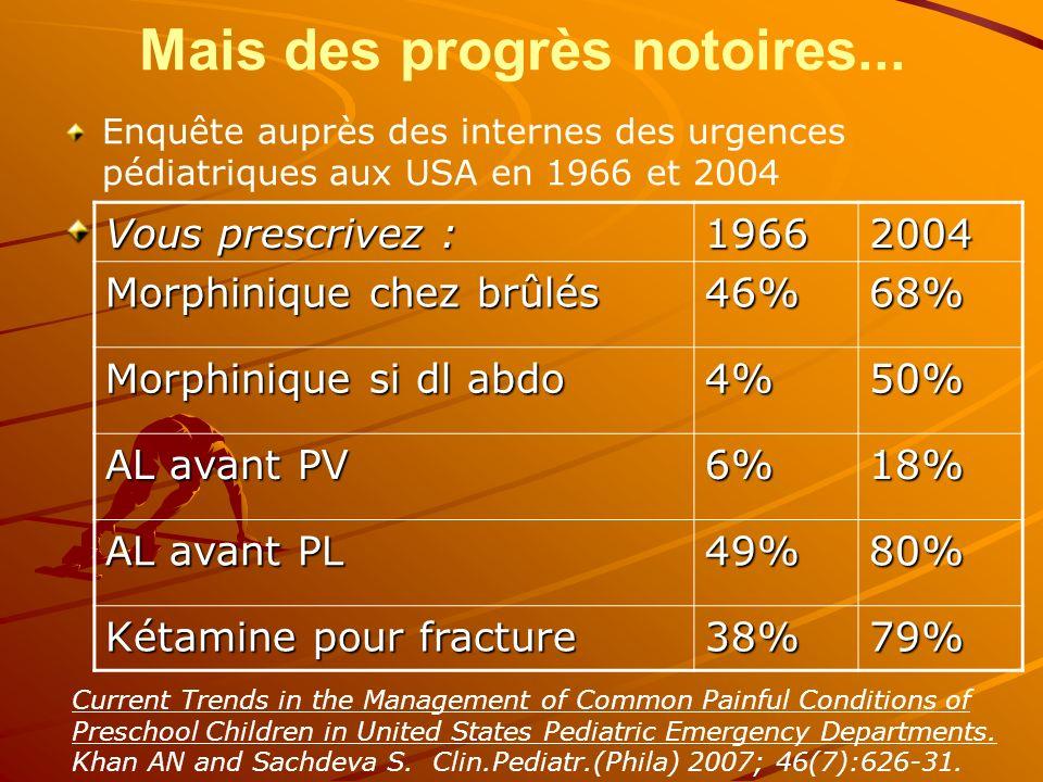 Drépanocytose crises vaso-occlusives sévères chez 27 enfants : –pour 59% des crises, début brutal puis douleur continue sévère (60.4±26.9) jusquà lhospitalisation –score à larrivée à lhôpital : en moyenne 84.0±9.9 (63.8 à 100) –85.2% des enfants traités par morphine et 85.2% par kétorolac –morphine prescrite pour 87.5% des journées dhospitalisation –doses franchement infrathérapeutiques dans 25.9% des cas –doses faibles dans 59.3% des cas Nouvelles données de pharmacogénétique –Une augmentation de la clearance conduit à une inefficacité des doses habituellement efficaces chez les malades non drépanocytaires Un pédiatre à l écoute de jeunes adultes drépanocytaires : interview de 59 jeunes.