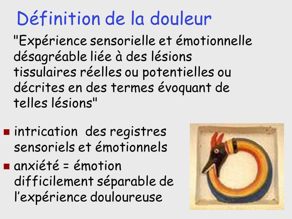 Définition de la douleur intrication des registres sensoriels et émotionnels anxiété = émotion difficilement séparable de lexpérience douloureuse