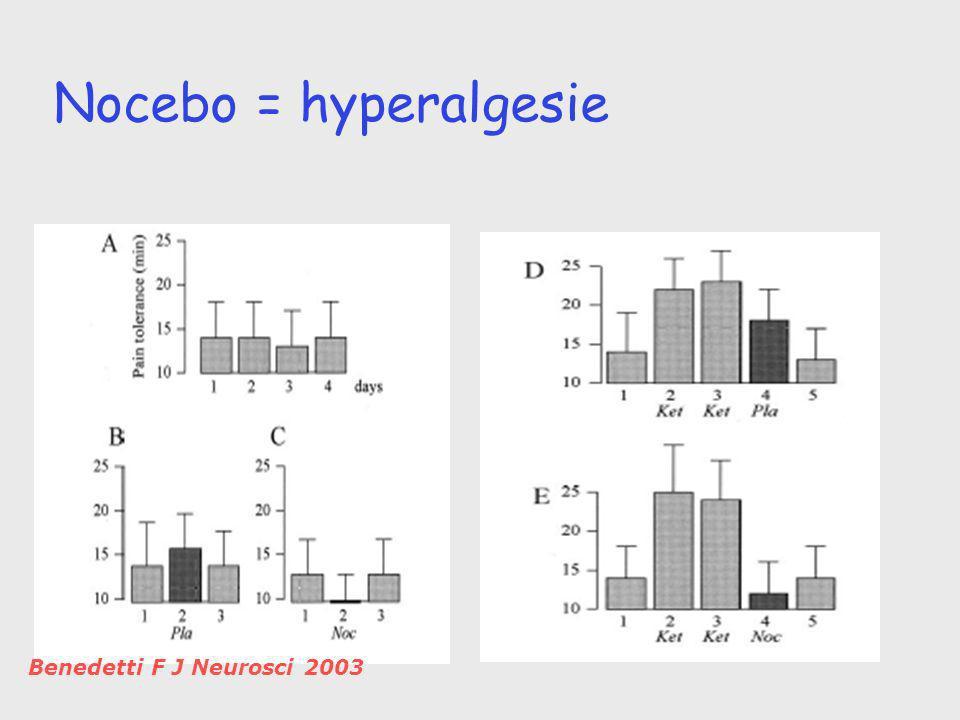 Nocebo = hyperalgesie Benedetti F J Neurosci 2003