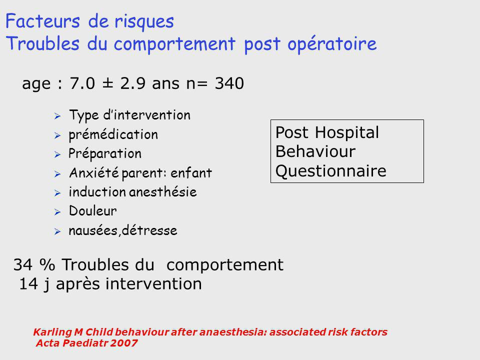 Facteurs de risques Troubles du comportement post opératoire Post Hospital Behaviour Questionnaire age : 7.0 ± 2.9 ans n= 340 Type dintervention prémé