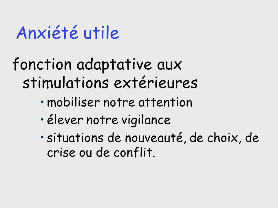 Anxiété utile fonction adaptative aux stimulations extérieures mobiliser notre attention élever notre vigilance situations de nouveauté, de choix, de