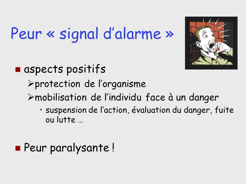 Peur « signal dalarme » aspects positifs protection de lorganisme mobilisation de lindividu face à un danger suspension de laction, évaluation du dang