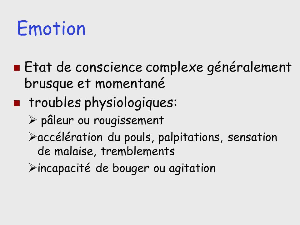 Emotion Etat de conscience complexe généralement brusque et momentané troubles physiologiques: pâleur ou rougissement accélération du pouls, palpitati