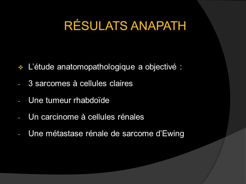 RÉSULATS ANAPATH Létude anatomopathologique a objectivé : - 3 sarcomes à cellules claires - Une tumeur rhabdoïde - Un carcinome à cellules rénales - U