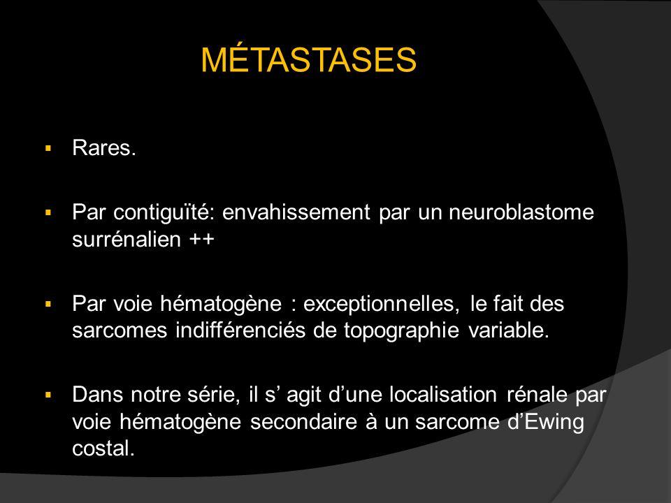 MÉTASTASES Rares. Par contiguïté: envahissement par un neuroblastome surrénalien ++ Par voie hématogène : exceptionnelles, le fait des sarcomes indiff