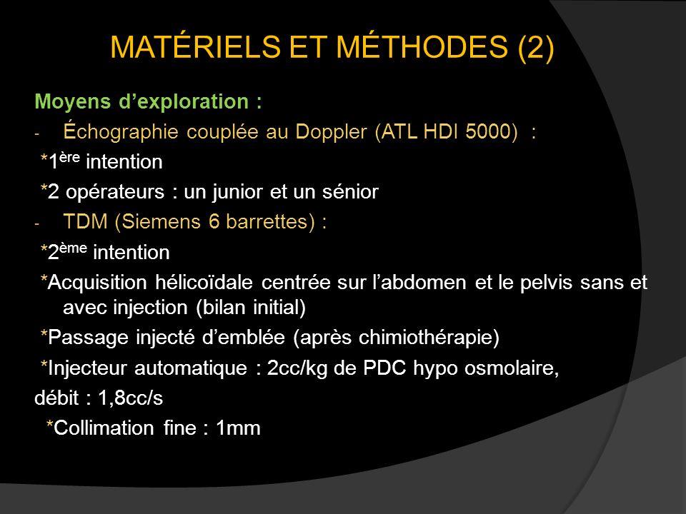 MATÉRIELS ET MÉTHODES (2) Moyens dexploration : - Échographie couplée au Doppler (ATL HDI 5000) : *1 ère intention *2 opérateurs : un junior et un sén