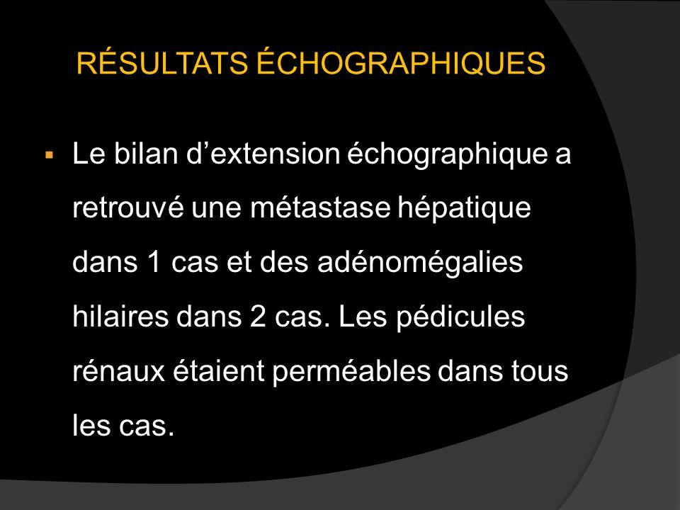 RÉSULTATS ÉCHOGRAPHIQUES Le bilan dextension échographique a retrouvé une métastase hépatique dans 1 cas et des adénomégalies hilaires dans 2 cas. Les