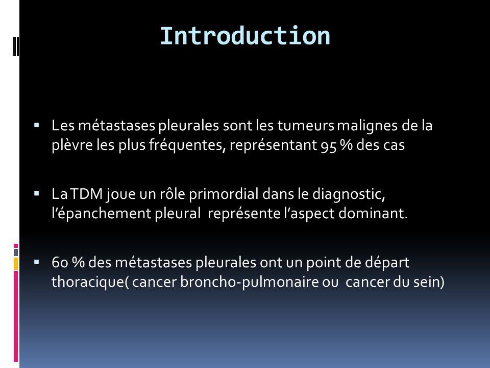 Objectifs Montrer lintérêt de la TDM dans le diagnostic des métastases pleurales.