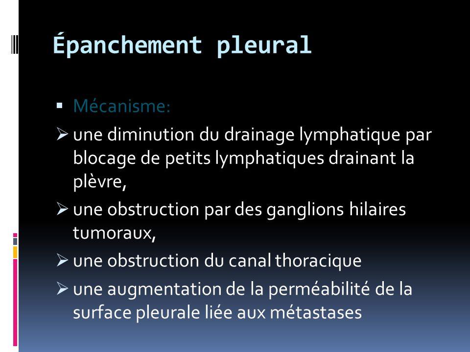Références 1.C. Beigelman, E. Jauffret, S.