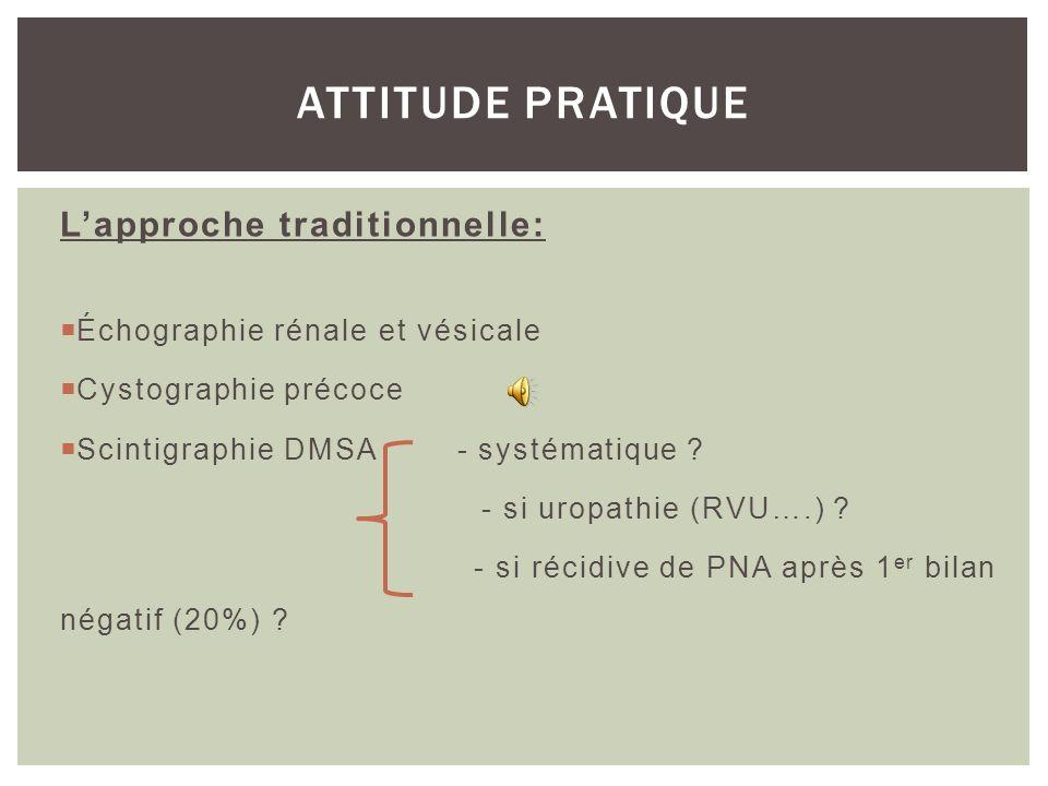 INFECTION URINAIRE FÉBRILE (PNA)