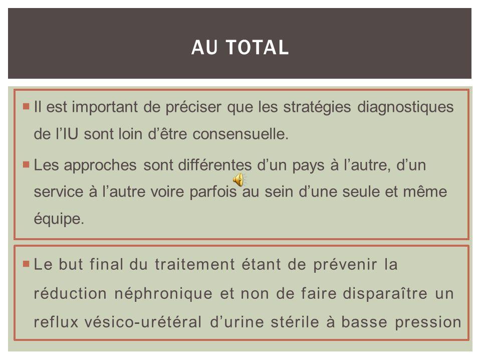 1/3 des patients avec IU et RVU: une scinti DMSA + 1/6 des patients avec IU sans RVU: une scinti DMSA + 80 à 90% des RVU de haut grade: une scinti DMS