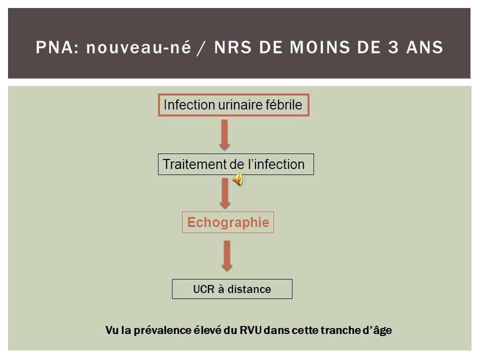 Il ny a pas systématiquement de lien IU-RVU IU: penser dysfonction vésicale IU: chercher les situations à risque de récidive IU: chercher les situatio