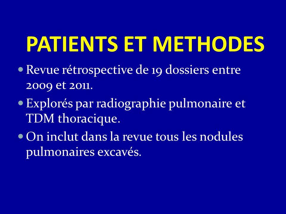 PATIENTS ET METHODES Revue rétrospective de 19 dossiers entre 2009 et 2011. Explorés par radiographie pulmonaire et TDM thoracique. On inclut dans la