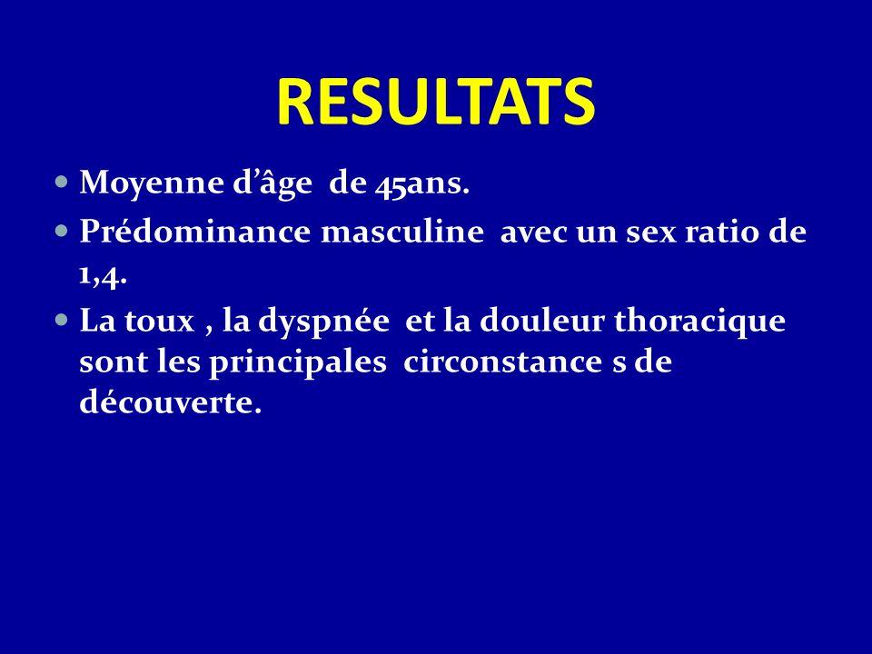 RESULTATS Moyenne dâge de 45ans. Prédominance masculine avec un sex ratio de 1,4. La toux, la dyspnée et la douleur thoracique sont les principales ci