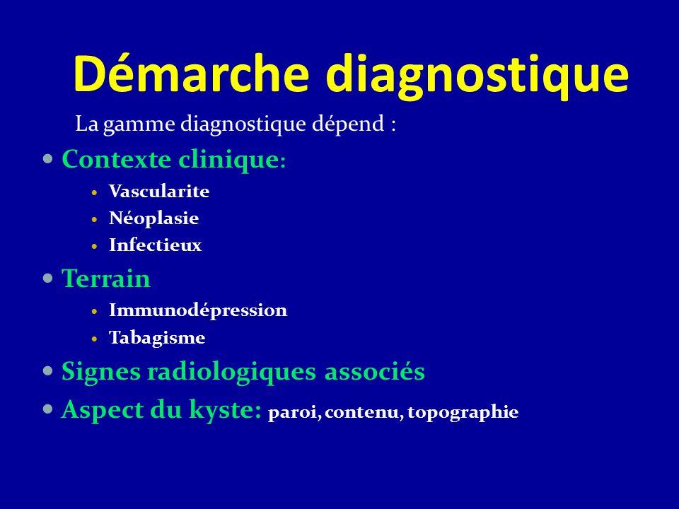 Démarche diagnostique La gamme diagnostique dépend : Contexte clinique : Vascularite Néoplasie Infectieux Terrain Immunodépression Tabagisme Signes ra