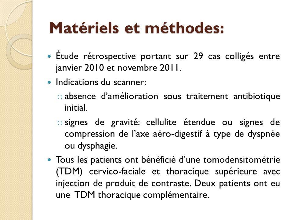Matériels et méthodes: Étude rétrospective portant sur 29 cas colligés entre janvier 2010 et novembre 2011. Indications du scanner: o absence damélior
