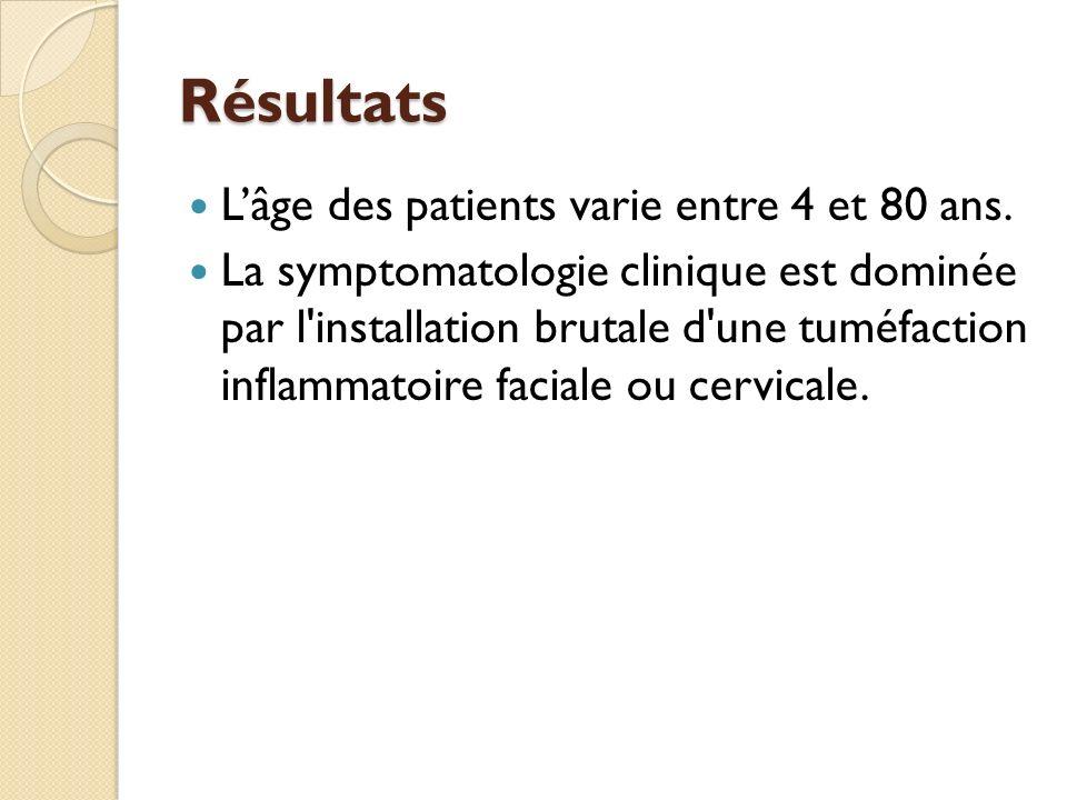 Résultats Lâge des patients varie entre 4 et 80 ans. La symptomatologie clinique est dominée par l'installation brutale d'une tuméfaction inflammatoir