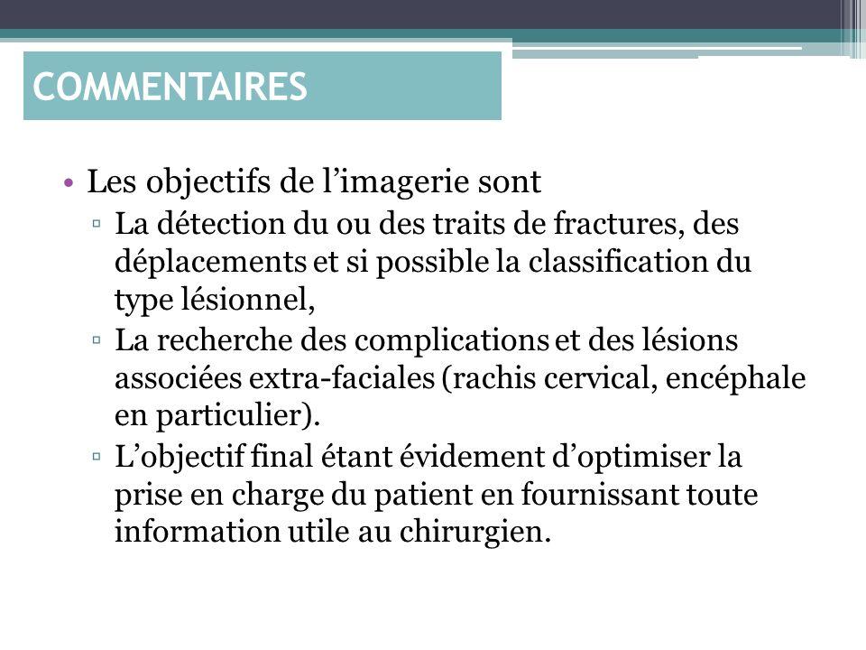 Les objectifs de limagerie sont La détection du ou des traits de fractures, des déplacements et si possible la classification du type lésionnel, La re