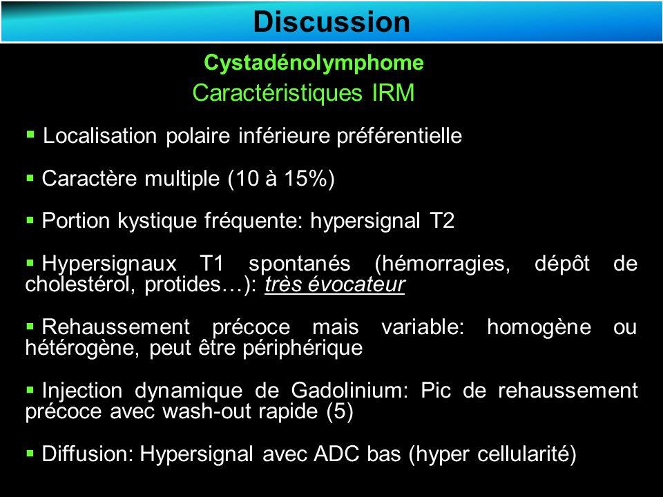 Discussion Cystadénolymphome Caractéristiques IRM Localisation polaire inférieure préférentielle Caractère multiple (10 à 15%) Portion kystique fréquente: hypersignal T2 Hypersignaux T1 spontanés (hémorragies, dépôt de cholestérol, protides…): très évocateur Rehaussement précoce mais variable: homogène ou hétérogène, peut être périphérique Injection dynamique de Gadolinium: Pic de rehaussement précoce avec wash-out rapide (5) Diffusion: Hypersignal avec ADC bas (hyper cellularité)