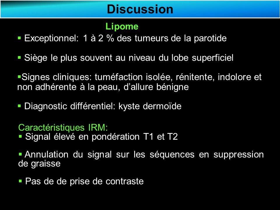 Discussion Lipome Exceptionnel: 1 à 2 % des tumeurs de la parotide Siège le plus souvent au niveau du lobe superficiel Signes cliniques: tuméfaction isolée, rénitente, indolore et non adhérente à la peau, dallure bénigne Diagnostic différentiel: kyste dermoïde Caractéristiques IRM: Signal élevé en pondération T1 et T2 Annulation du signal sur les séquences en suppression de graisse Pas de de prise de contraste