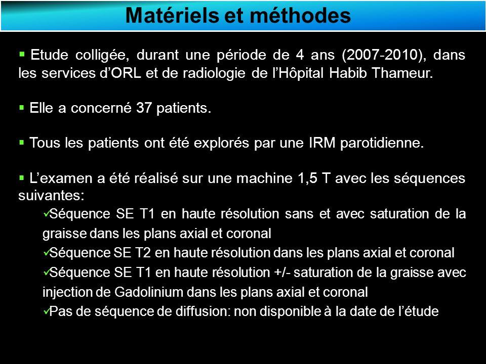 Matériels et méthodes Etude colligée, durant une période de 4 ans (2007-2010), dans les services dORL et de radiologie de lHôpital Habib Thameur.