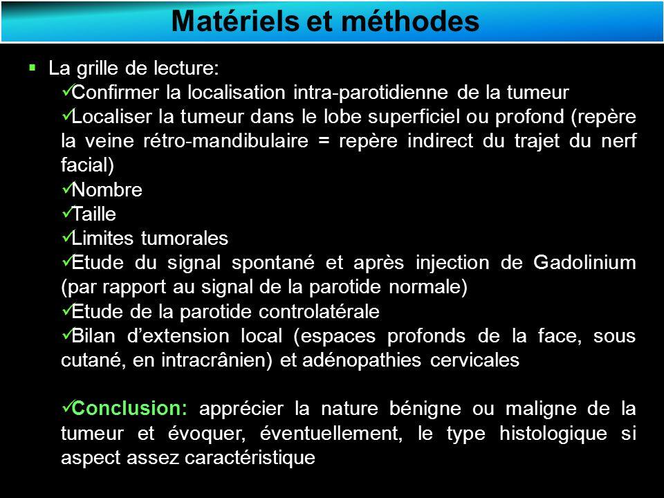 Matériels et méthodes La grille de lecture: Confirmer la localisation intra-parotidienne de la tumeur Localiser la tumeur dans le lobe superficiel ou profond (repère la veine rétro-mandibulaire = repère indirect du trajet du nerf facial) Nombre Taille Limites tumorales Etude du signal spontané et après injection de Gadolinium (par rapport au signal de la parotide normale) Etude de la parotide controlatérale Bilan dextension local (espaces profonds de la face, sous cutané, en intracrânien) et adénopathies cervicales Conclusion: apprécier la nature bénigne ou maligne de la tumeur et évoquer, éventuellement, le type histologique si aspect assez caractéristique