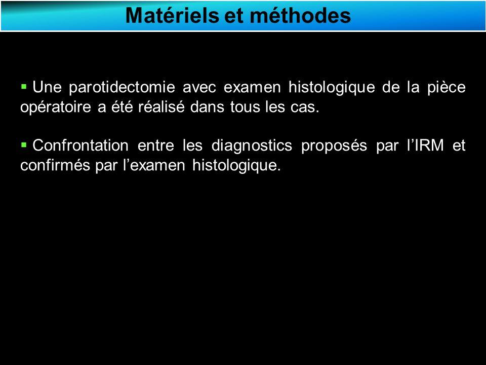Matériels et méthodes Une parotidectomie avec examen histologique de la pièce opératoire a été réalisé dans tous les cas.