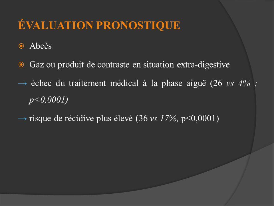 ÉVALUATION PRONOSTIQUE Abcès Gaz ou produit de contraste en situation extra-digestive échec du traitement médical à la phase aiguë (26 vs 4% ; p<0,000