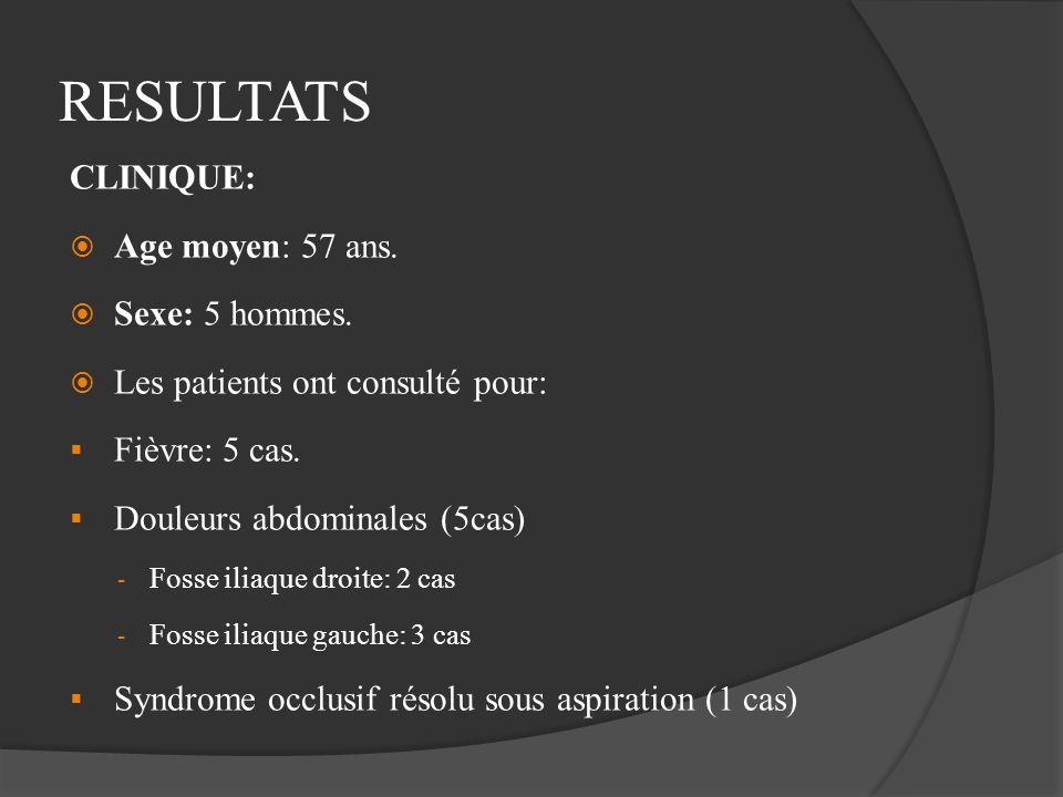 RESULTATS CLINIQUE: Age moyen: 57 ans. Sexe: 5 hommes. Les patients ont consulté pour: Fièvre: 5 cas. Douleurs abdominales (5cas) - Fosse iliaque droi