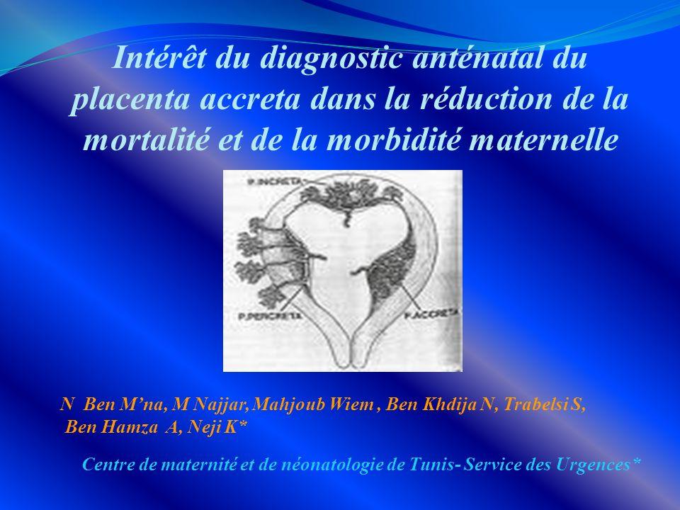 Intérêt du diagnostic anténatal du placenta accreta dans la réduction de la mortalité et de la morbidité maternelle N Ben Mna, M Najjar, Mahjoub Wiem,