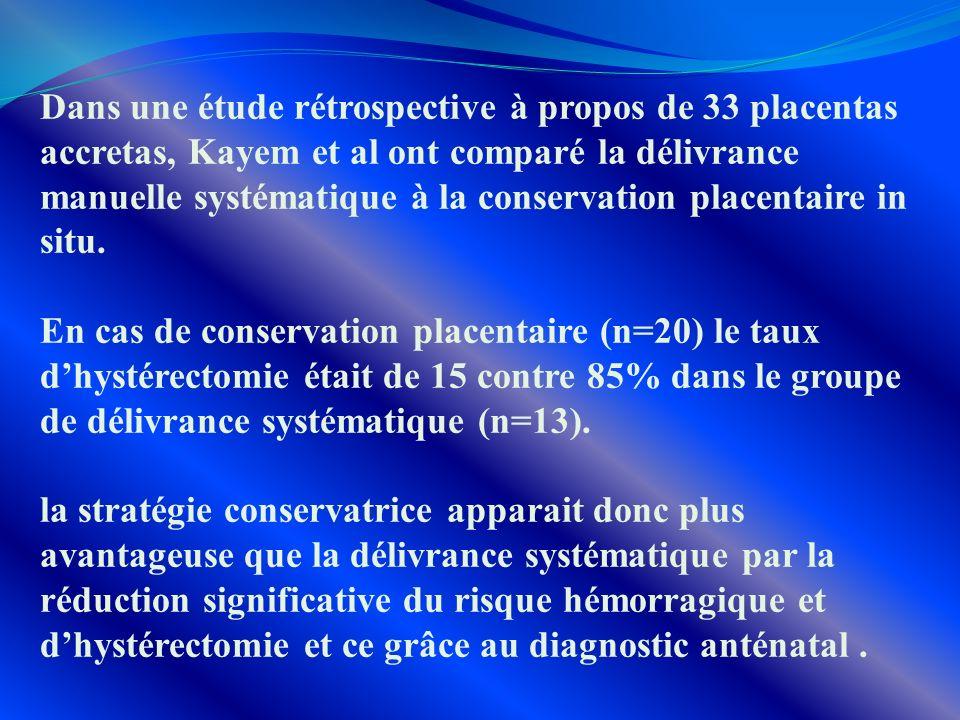 Dans une étude rétrospective à propos de 33 placentas accretas, Kayem et al ont comparé la délivrance manuelle systématique à la conservation placenta